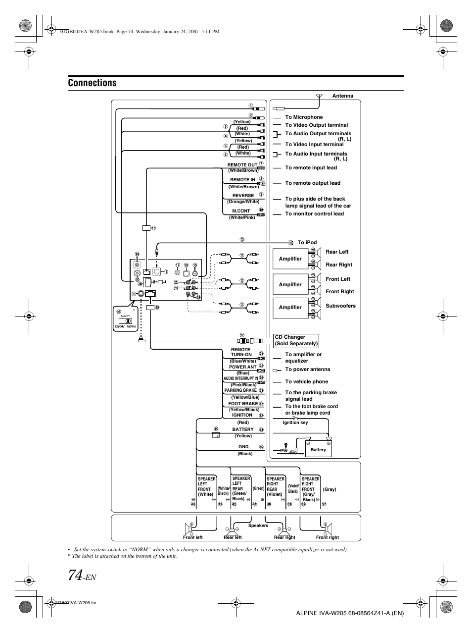 hight resolution of iva w205 wiring wiring diagram nowconnections alpine iva w205 user manual page 76 238 original cda