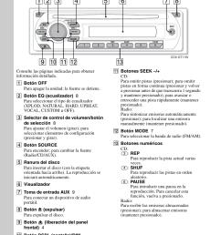 ubicaci n de los controles y operaciones b sicas unidad principal sony car  stereo wiring diagram cdx m8815x sony cdx gt11w wiring diagram