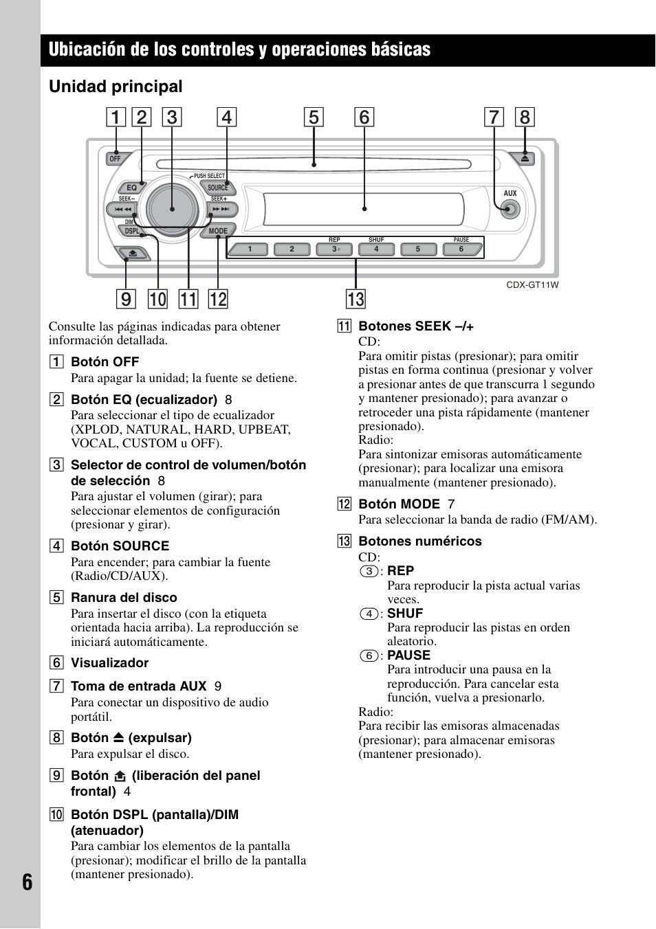 medium resolution of ubicaci n de los controles y operaciones b sicas unidad principal sony car audio wiring diagram sony cdx gt11w wiring diagram