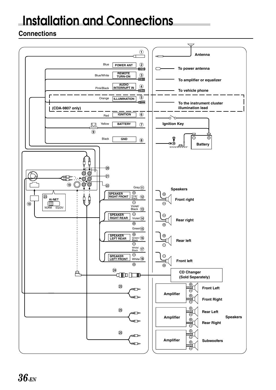 medium resolution of  installation and connections connections alpine cda 9807 on alpine car alarm
