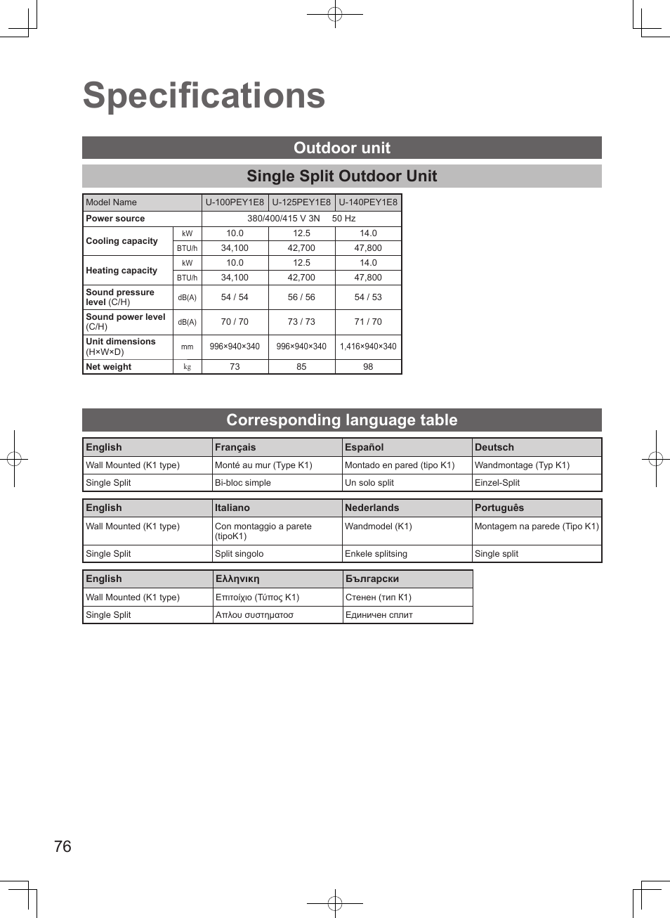 Specifi cations, Single split outdoor unit, Corresponding