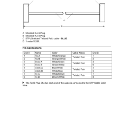 expansion interconnect cable pin connections avaya ip office phone user manual page 73 86 [ 954 x 1351 Pixel ]