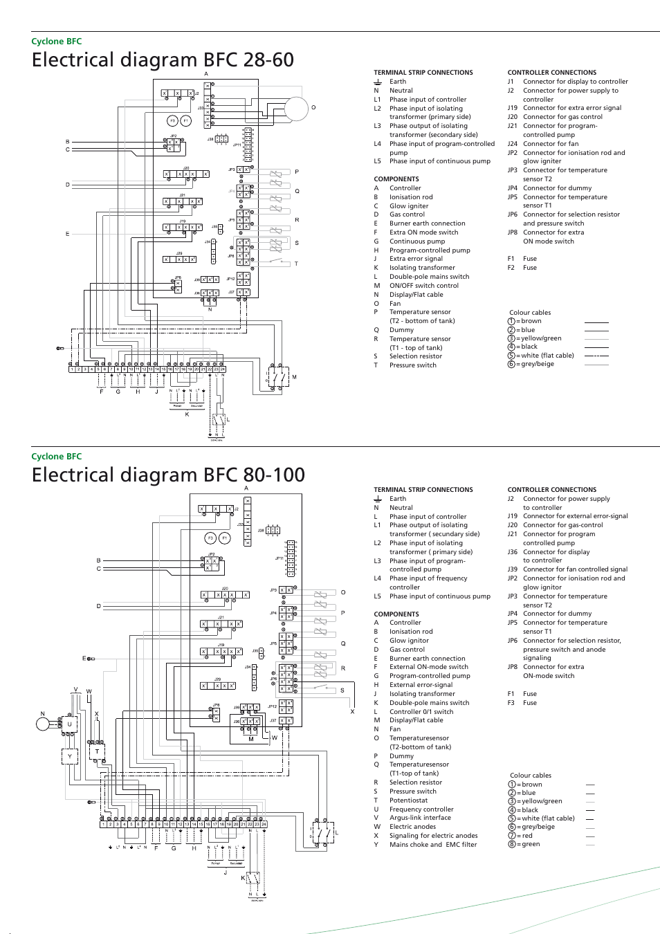 medium resolution of electrical diagram bfc 28 60 a o smith bfc 50 user manual page