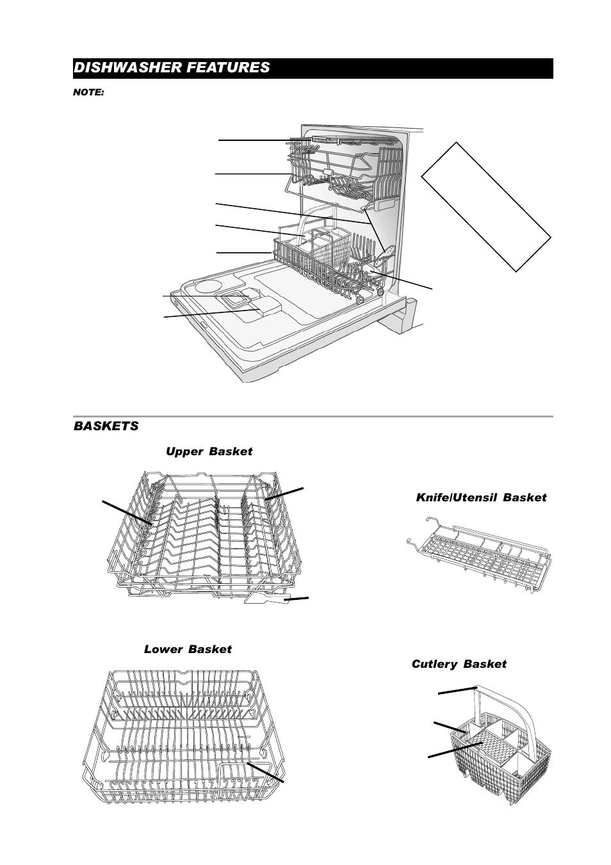 Dishwasher features, Baskets, Upper basket lower basket