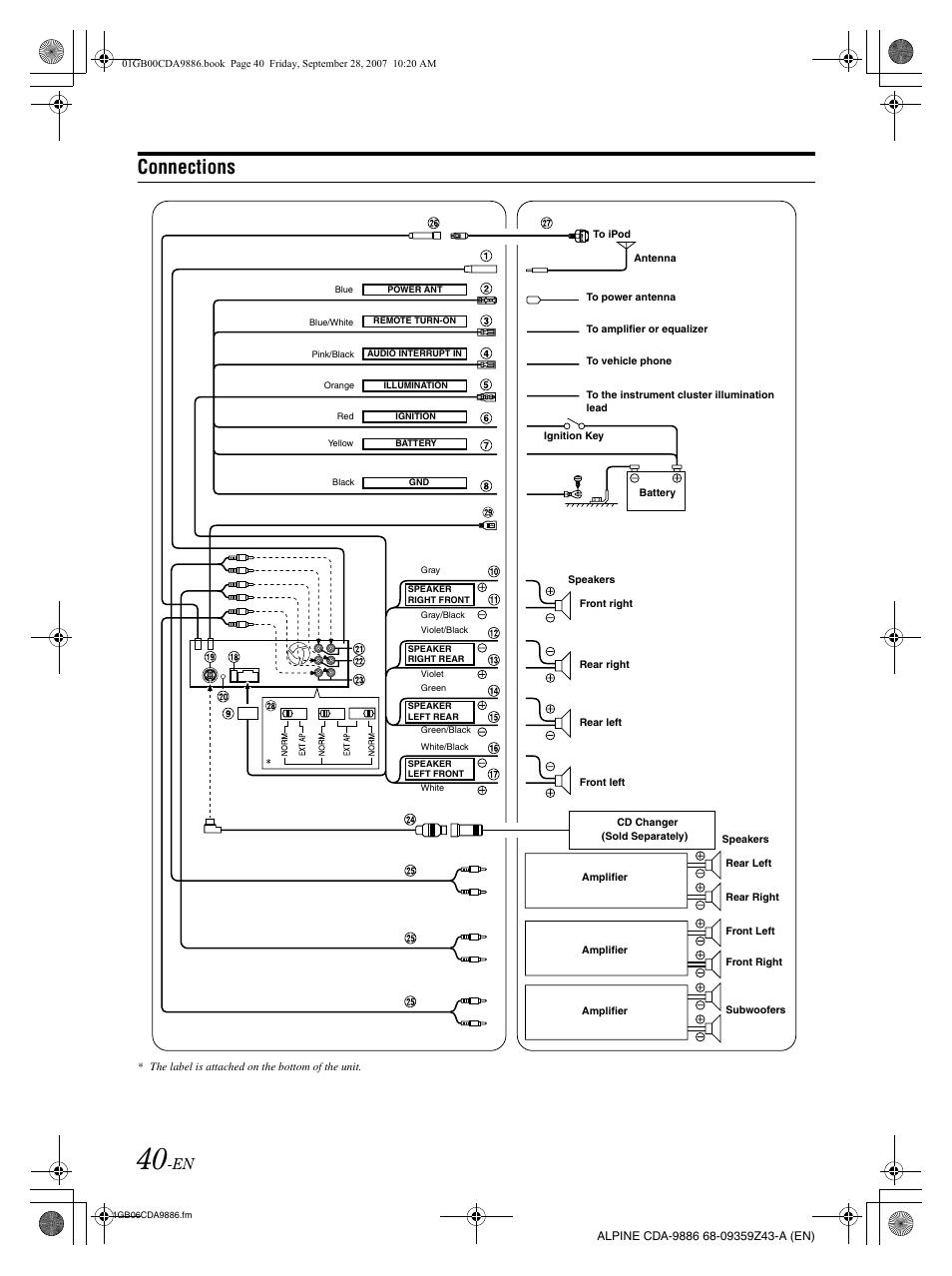 medium resolution of connections alpine cda 9886 user manual page 42 88 original mode alpine cda 9884 at alpine cda 9886 wiring diagram