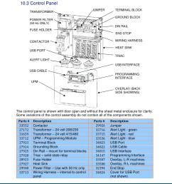 3 control panel power soak 34774 ps 225 service manual user manual page 51 60 [ 954 x 1235 Pixel ]