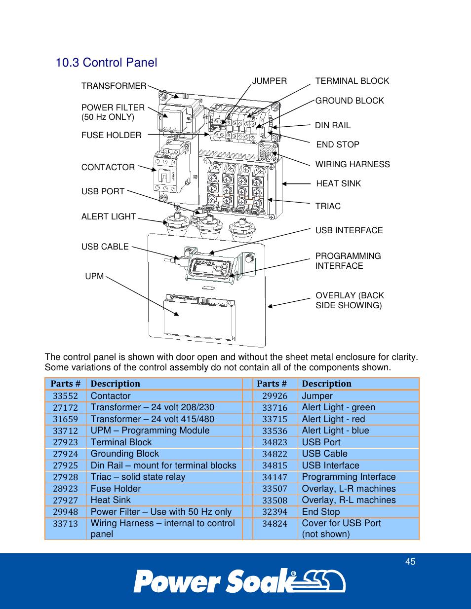 medium resolution of 3 control panel power soak 34774 ps 225 service manual user manual page 51 60