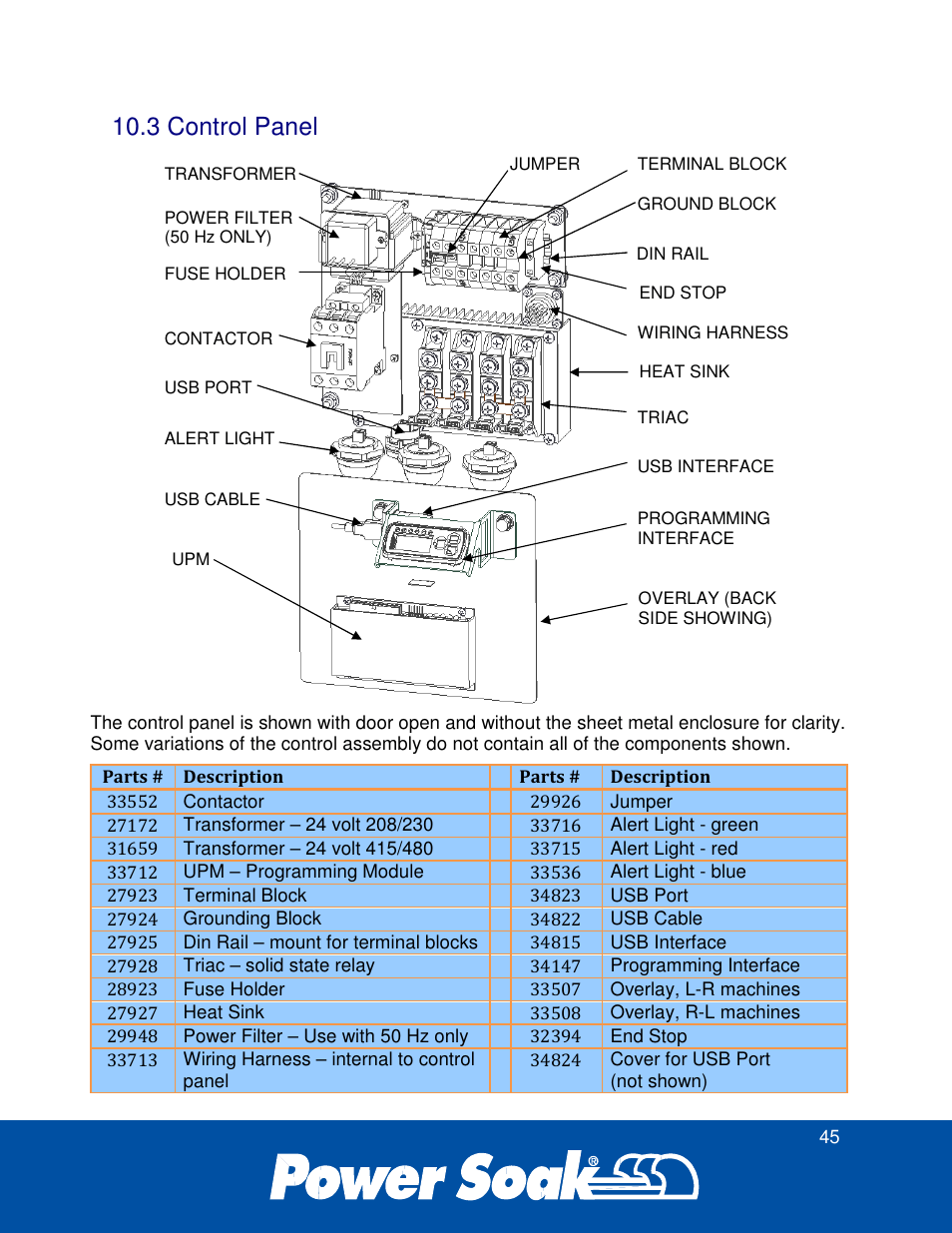 hight resolution of 3 control panel power soak 34774 ps 225 service manual user manual page 51 60