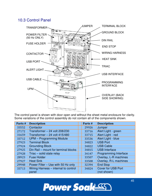 small resolution of 3 control panel power soak 34774 ps 225 service manual user manual page 51 60