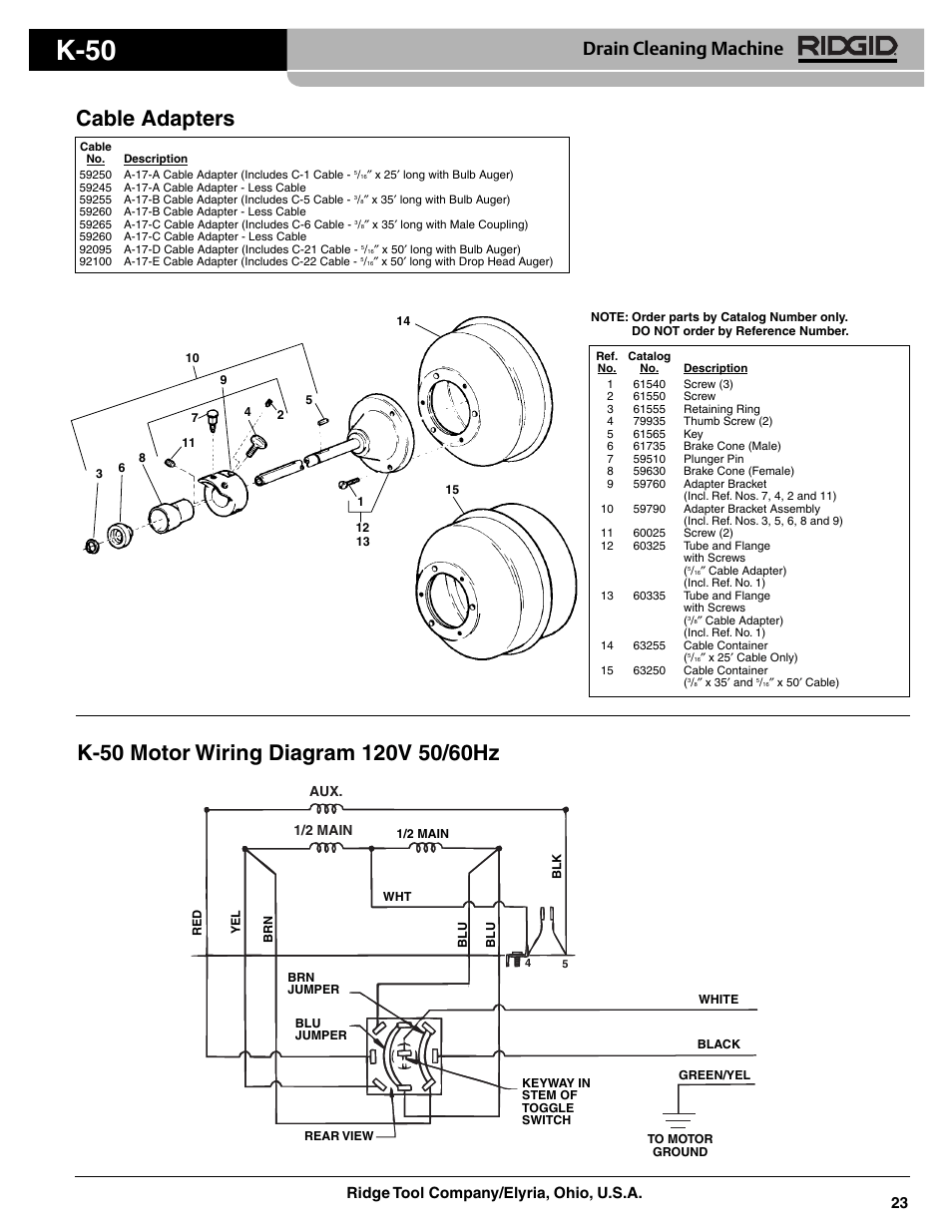 medium resolution of k 50 cable adapters drain cleaning machine ridgid k 50 sectional cable machine user manual page 2 2