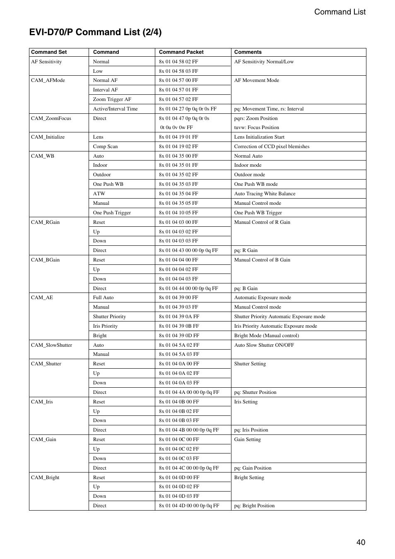 EVI-D70 MANUAL PDF