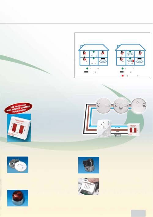 small resolution of ei1529rc alarm control switch wiring diagram ei1529rc alarm control switch ei128rbu relay aico carbon monoxide alarms 260 series user manual page 9