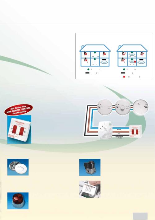 small resolution of ei1529rc alarm control switch wiring diagram ei1529rc