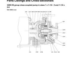 goulds lsp 1 3hp 3 4hp submersible sump pump gould jet pump service manual [ 954 x 1227 Pixel ]