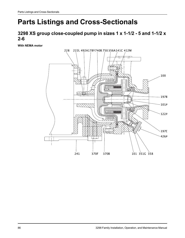 medium resolution of goulds lsp 1 3hp 3 4hp submersible sump pump gould jet pump service manual