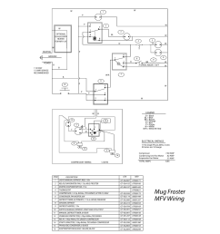 mug froster mfv wiring iring iagram glastender mfv24 reach in mug chillers user manual page 7 16 [ 954 x 1235 Pixel ]