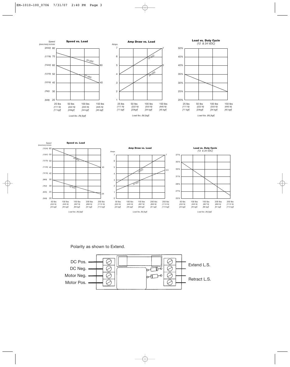 medium resolution of duff norton wiring diagram wiring diagram detailed 12v led wiring diagram duff norton wiring diagram