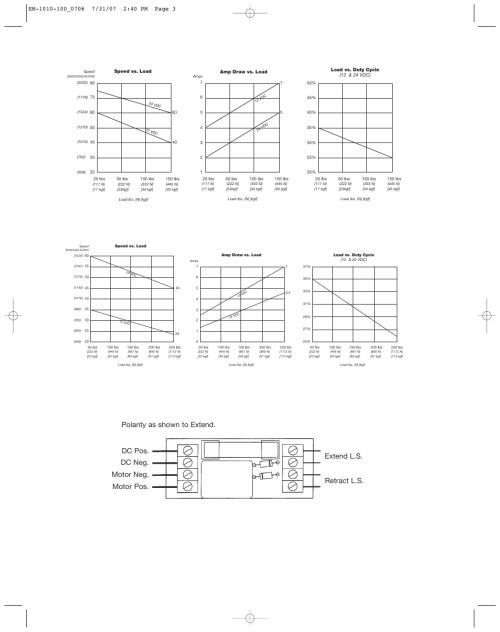 small resolution of duff norton wiring diagram wiring diagram detailed 12v led wiring diagram duff norton wiring diagram