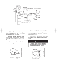 duff norton actuator wiring diagram wiring diagrams duff norton actuator wiring diagram caution duff norton sk6405 [ 954 x 1206 Pixel ]