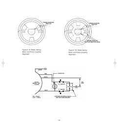 duff norton wiring diagram for residential electrical symbols u2022 husqvarna wiring diagram norton commando wiring [ 954 x 1206 Pixel ]