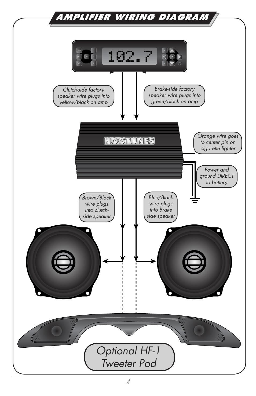 medium resolution of hogtune amp wiring diagram