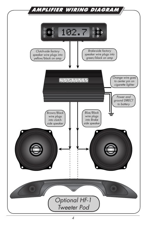 small resolution of hogtune amp wiring diagram