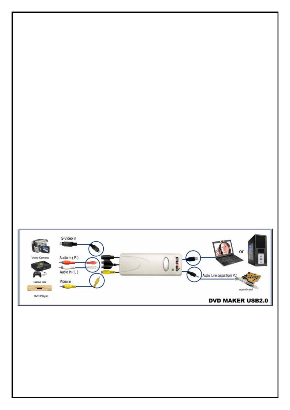 Chapter 1 : dvd maker usb2.0 hardware installation, 1