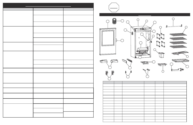 Guía de solución de problemas, Stop, Parts list