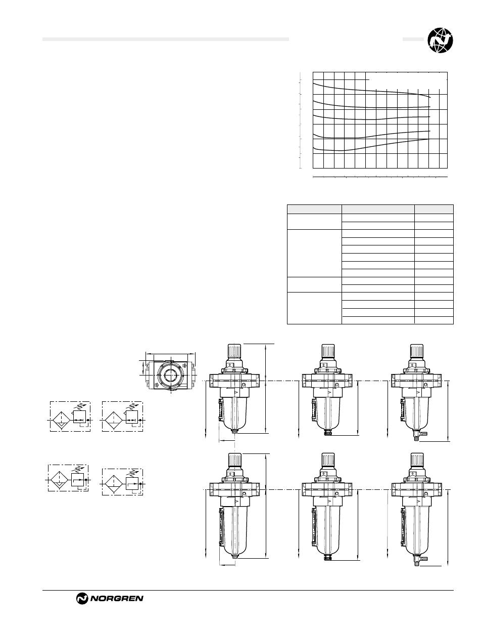 B68e/g filter/regulators, Ale-12-13, Technical data