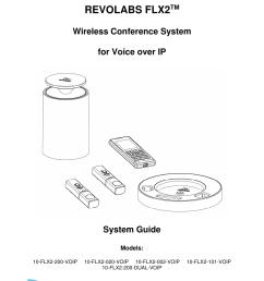 wireles voip diagram [ 954 x 1235 Pixel ]