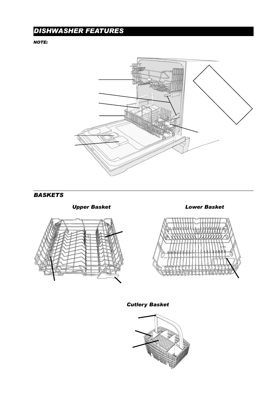 Dishwasher features, Baskets, Upper basket lower basket