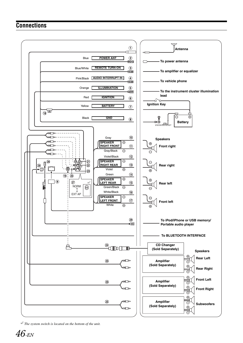 ALPINE IDA X305 MANUAL PDF