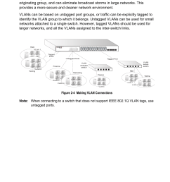 making vlan connections figure 2 4 application examples 2 5 ethernet connection diagram group picture image by tag [ 954 x 1388 Pixel ]
