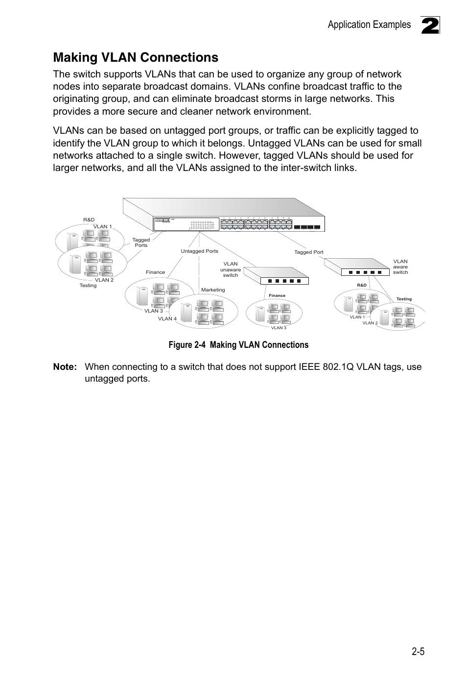 medium resolution of making vlan connections figure 2 4 application examples 2 5 ethernet connection diagram group picture image by tag