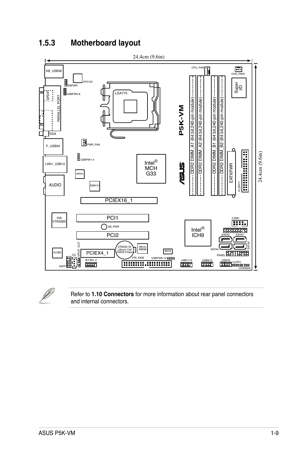 ASUS P5K-V MANUAL PDF