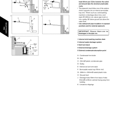 Worcester Bosch 24i System Boiler Wiring Diagram Network Cable Wire Condensate Pipework Greenstar Junior User Manual Page 12 62