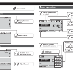 Pioneer Dvd Radio Wiring Diagram Obd0 To Obd1 Distributor Avh P4300dvd User Manual | 8 Pages Also For: Avh-3300bt