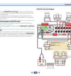 pioneer vsx 305 wiring diagram wiring diagram schematic pioneer surround sound wiring diagram wiring diagram view [ 1352 x 954 Pixel ]