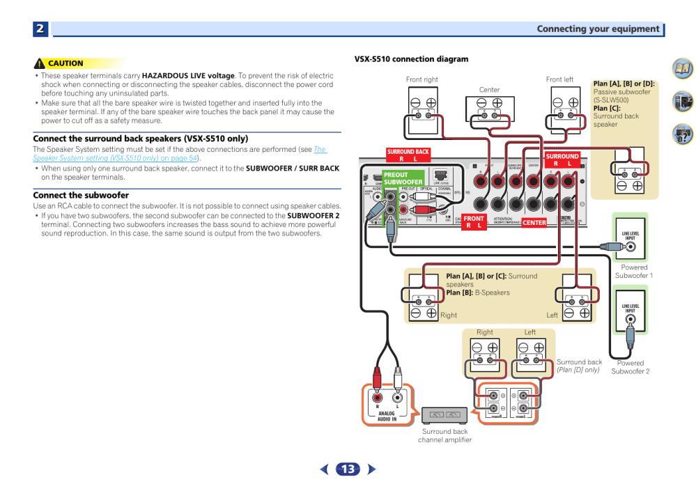 medium resolution of pioneer vsx 305 wiring diagram wiring diagram schematic pioneer surround sound wiring diagram wiring diagram view