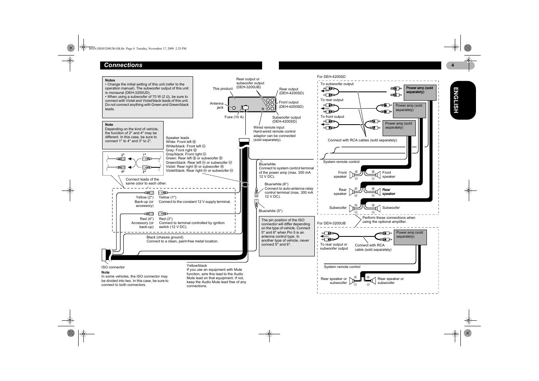 Unique Pioneer Deh 3200ub Wiring Diagram Image Collection