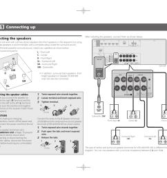 av receiver quick start guide english pioneer vsx 528 s user pioneer surround sound wiring diagram [ 1351 x 954 Pixel ]