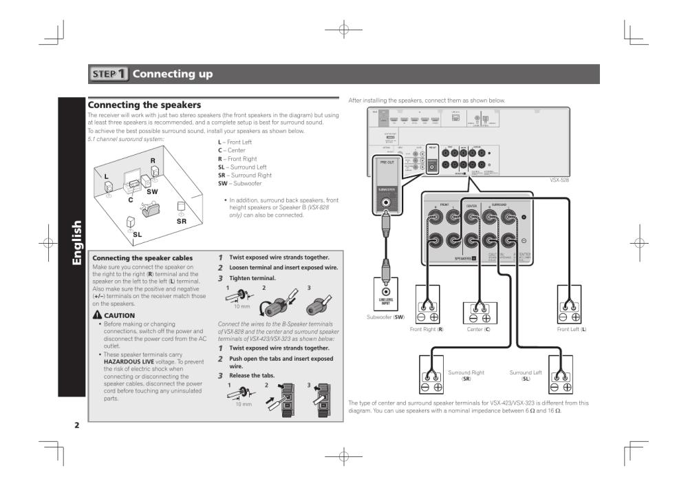 medium resolution of av receiver quick start guide english pioneer vsx 528 s user pioneer surround sound wiring diagram