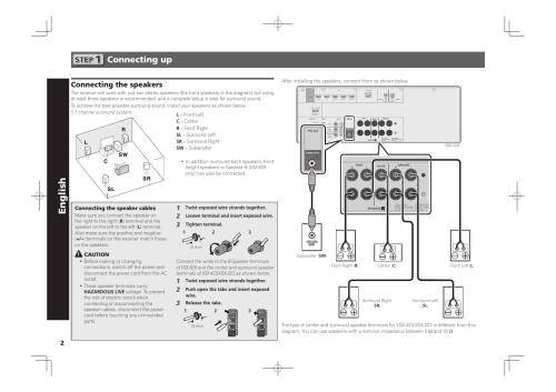small resolution of av receiver quick start guide english pioneer vsx 528 s user pioneer surround sound wiring diagram