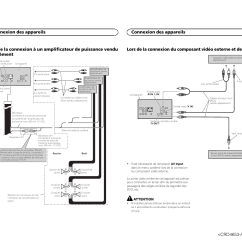 Pioneer Avh X1500dvd Wiring Diagram Clipping Duck Wings Connexion Des Appareils User Manual Page 10 40