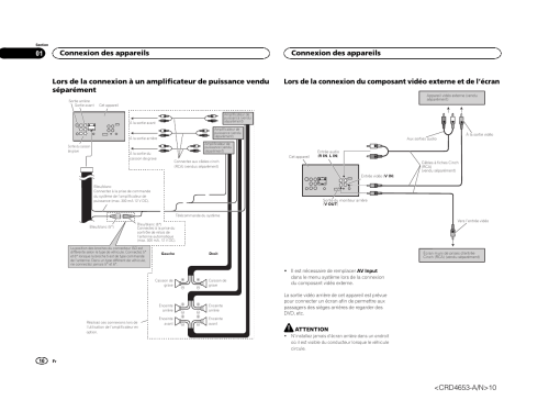 small resolution of avh x1500 dvd wiring extended wiring diagram wiring diagram for a pioneer avh x1500 dvd player