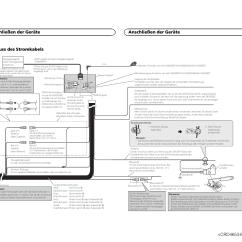 Pioneer Deh P4900ib Wiring Diagram Frog External Anatomy Avh X1500dvd Somurich