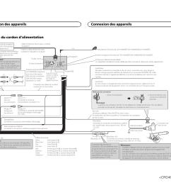 connexion du cordon d alimentation connexion des appareils pioneer avh x1500dvd user [ 1307 x 954 Pixel ]