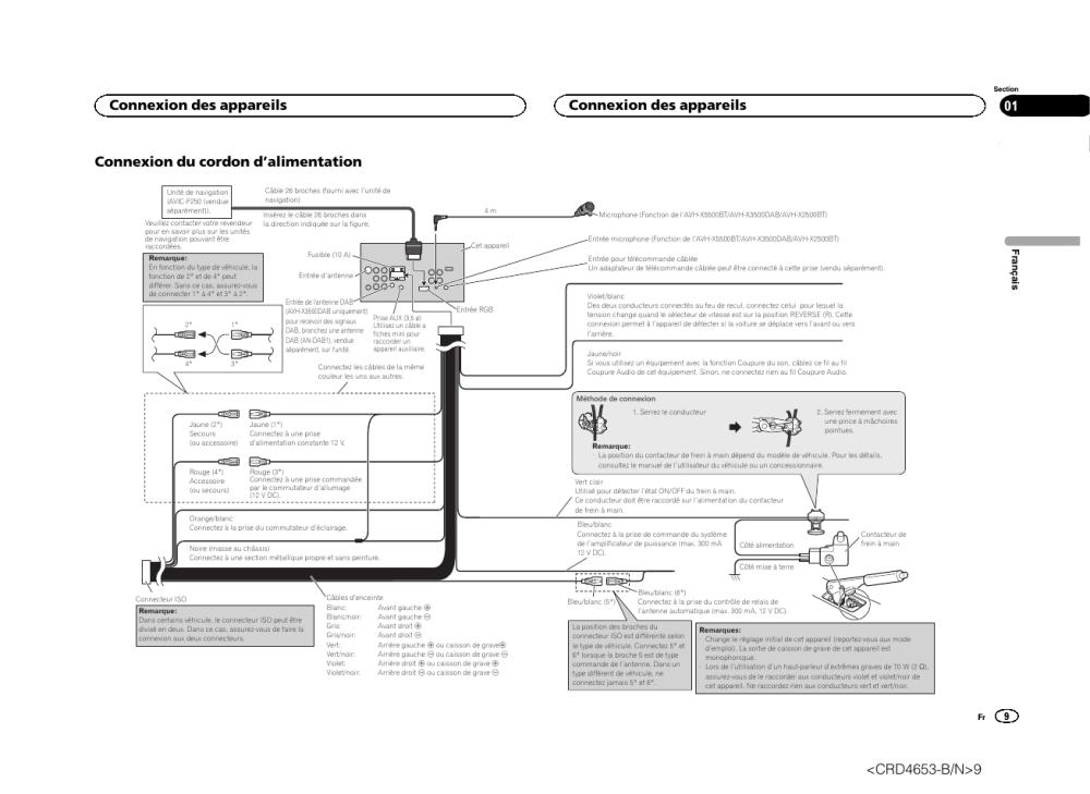 medium resolution of connexion du cordon d alimentation connexion des appareils pioneer avh x1500dvd user