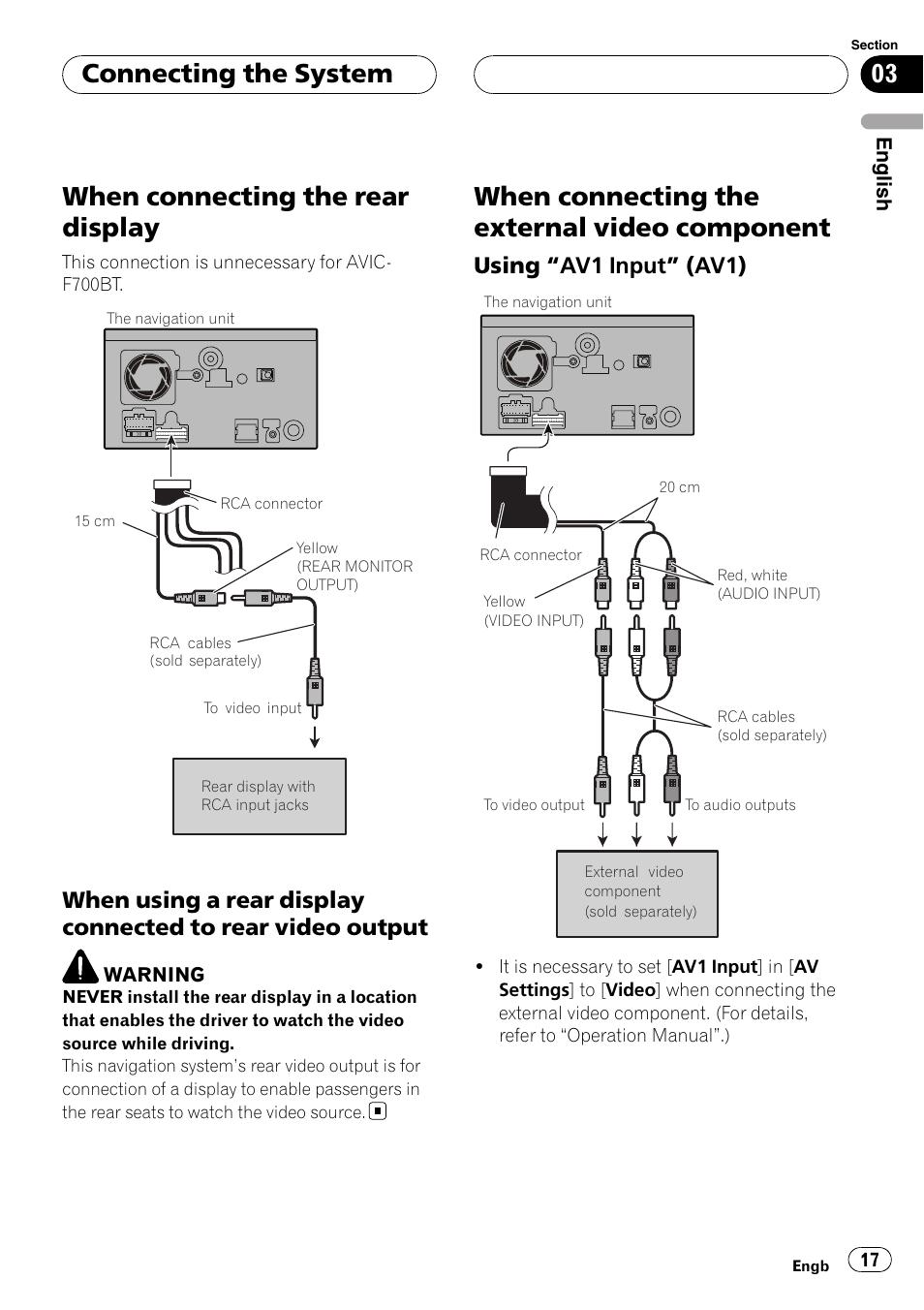 medium resolution of pioneer avic z2 wiring diagram car stereo swi jack wiring pioneer f900bt wiring diagram avic
