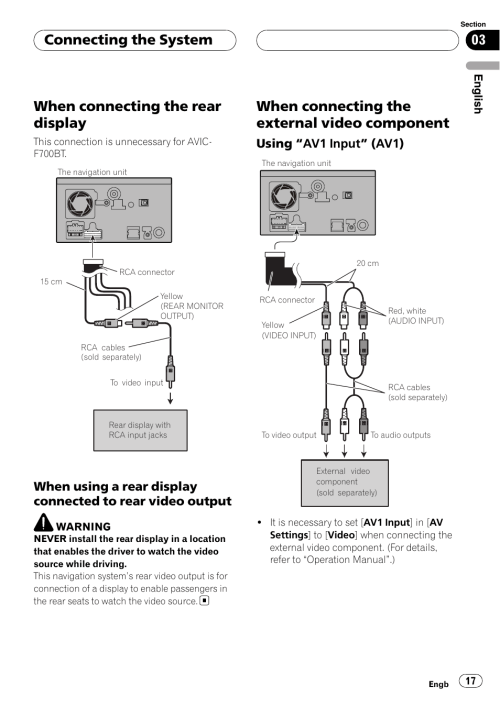small resolution of pioneer avic z2 wiring diagram car stereo swi jack wiring pioneer f900bt wiring diagram avic